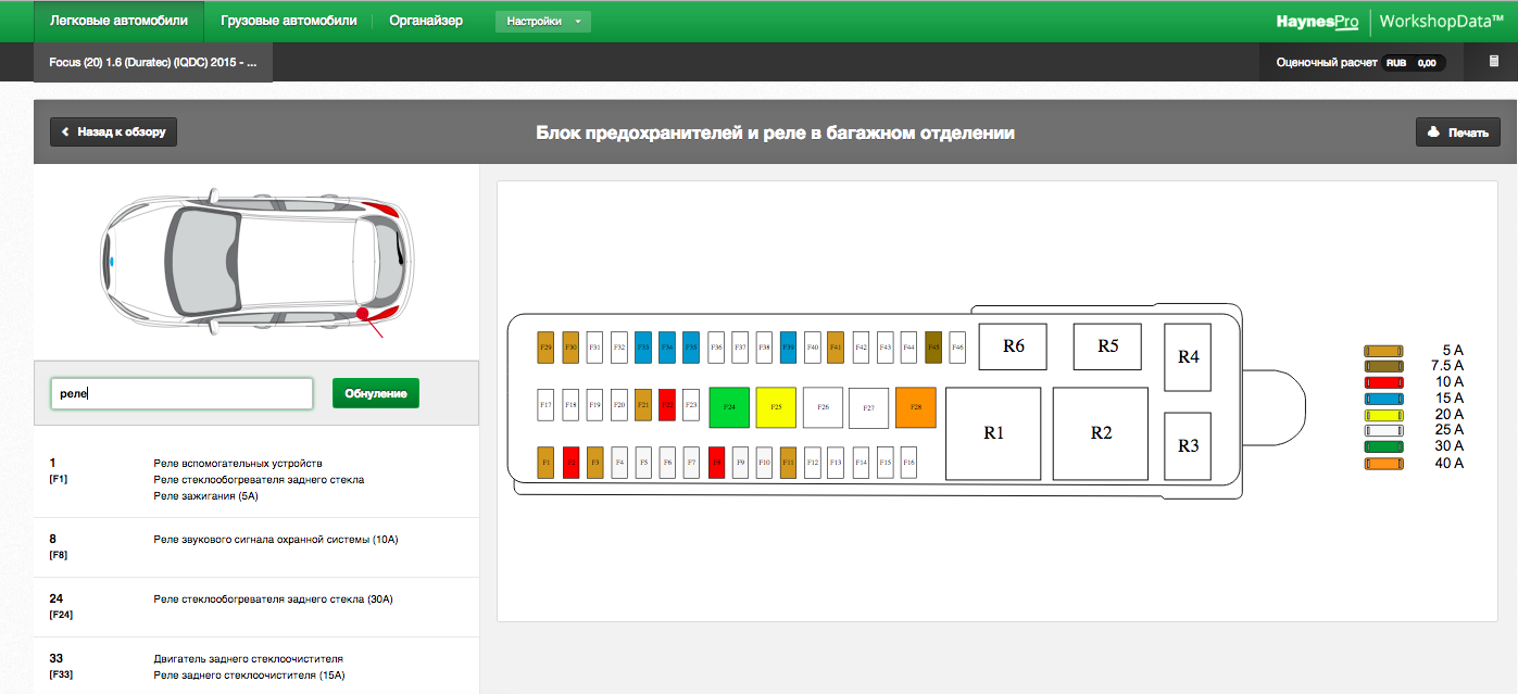 CarsData SmartPack™ - Примеры расположения блоков предохранителей